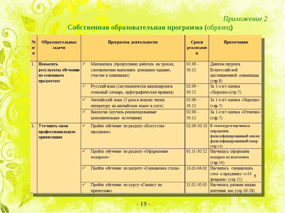 - 19 - Приложение 2 Собственная образовательная программа (...
