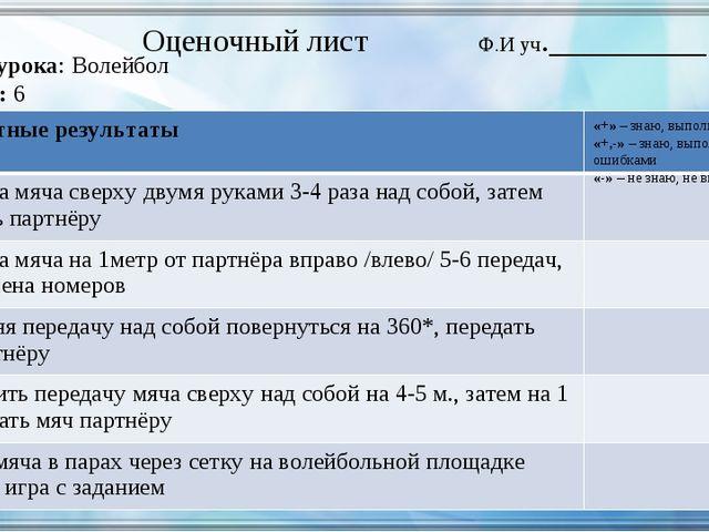 Оценочный лист Ф.И уч.__________ Тема урока: Волейбол Класс:6 «+» – знаю, вы...