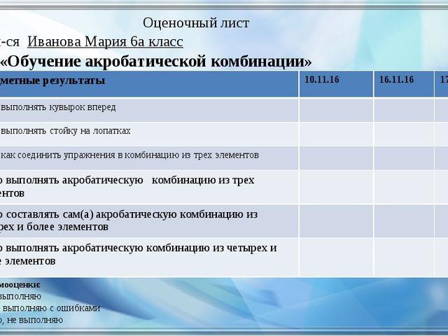 Оценочный лист Тема: «Обучение акробатической комбинации» Ф.и. уч-ся Иванова...