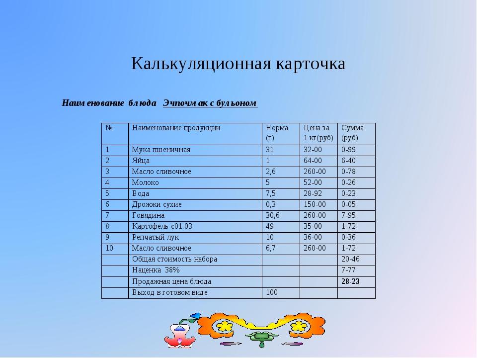Калькуляционная карточка  Наименование блюда Эчпочмак с бульоном №Наименова...