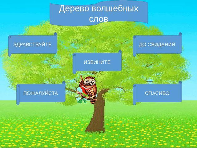 Дерево волшебных слов ДО СВИДАНИЯ СПАСИБО ИЗВИНИТЕ ЗДРАВСТВУЙТЕ ПОЖАЛУЙСТА