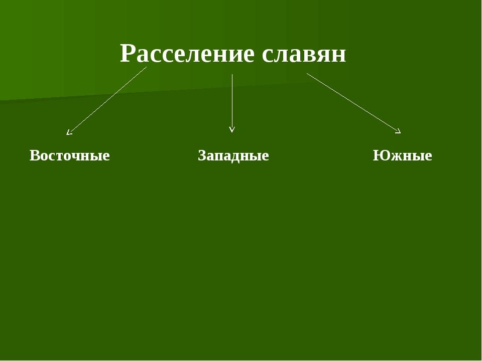 Расселение славян Восточные Западные Южные