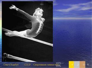 Ольга КорбутСССРСпортивная гимнастика1972—19764206