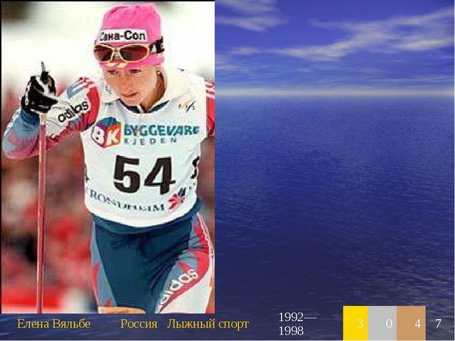 Елена ВяльбеРоссияЛыжный спорт1992—19983047