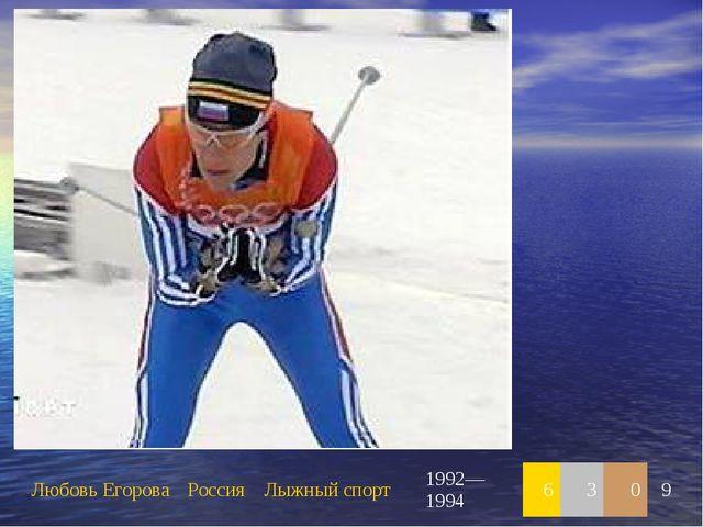 Любовь ЕгороваРоссияЛыжный спорт1992—19946309