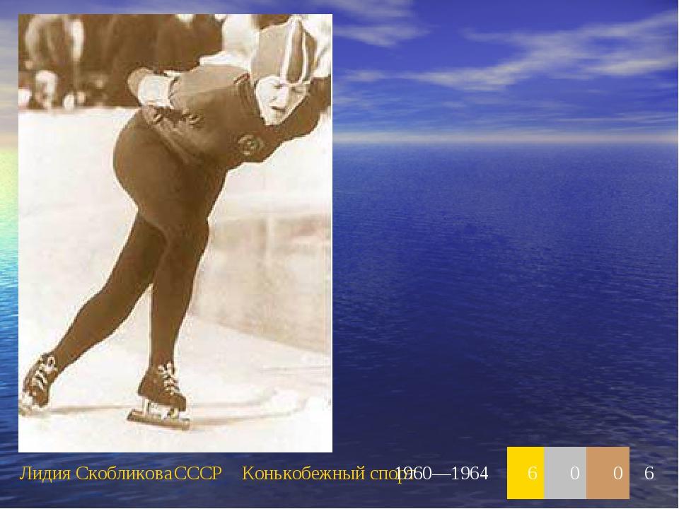 Лидия СкобликоваСССРКонькобежный спорт1960—19646006