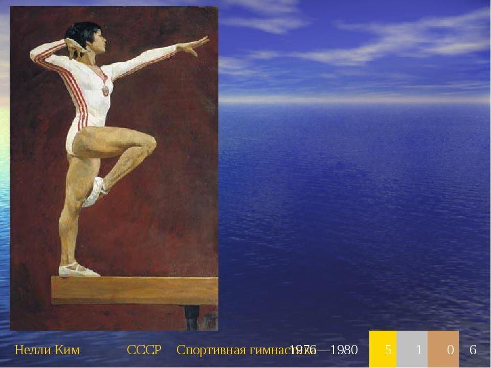 Нелли КимСССРСпортивная гимнастика1976—19805106