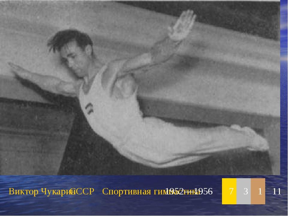 Виктор ЧукаринСССРСпортивная гимнастика1952—195673111