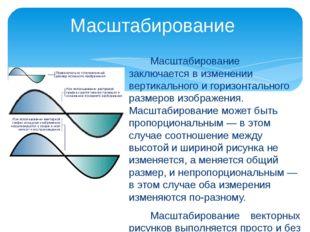Масштабирование заключается в изменении вертикального и горизонтального разме