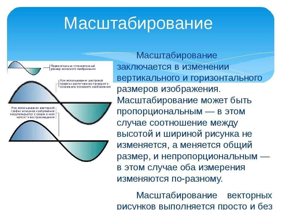 Масштабирование заключается в изменении вертикального и горизонтального разме...