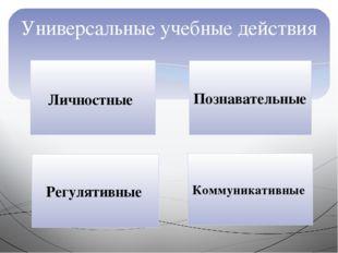 Универсальные учебные действия Личностные Регулятивные Познавательные Коммун