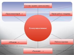 Коммуникативные Составь задание однокласснику Оцени работу товарища Работа в