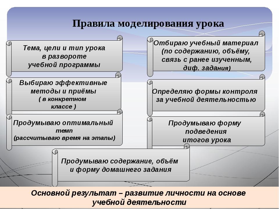 Правила моделирования урока Тема, цели и тип урока в развороте учебной програ...