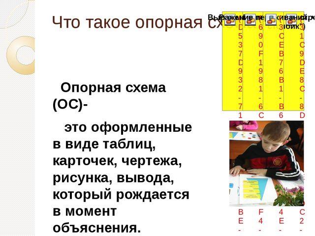 Что такое опорная схема? Опорная схема (ОС)- это оформленные в виде таблиц, к...