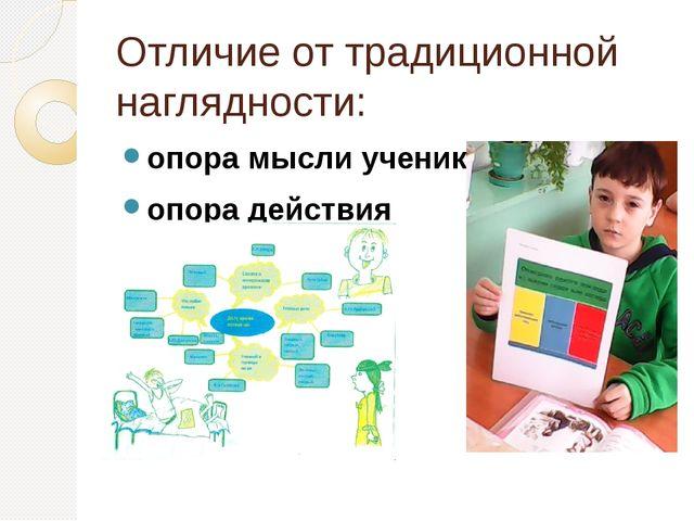 Отличие от традиционной наглядности: опора мысли ученика, опора действия
