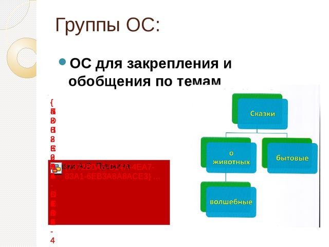 Группы ОС: ОС для закрепления и обобщения по темам