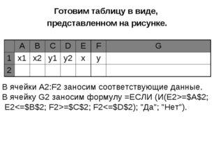 Готовим таблицу в виде, представленном на рисунке. В ячейки A2:F2 заносим соо