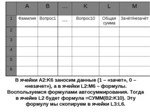 В ячейки A2:K6 заносим данные (1 – «зачет», 0 – «незачет»), а в ячейки L2:M6