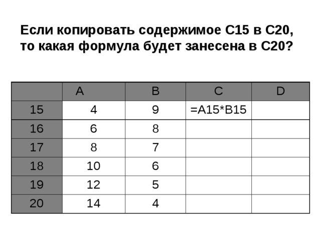 Если копировать содержимое C15 в C20, то какая формула будет занесена в С20?...