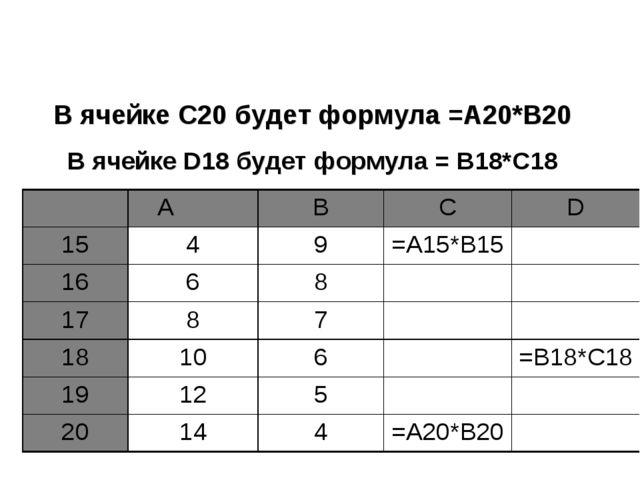 В ячейке C20 будет формула =A20*B20 В ячейке D18 будет формула = B18*C18 A...