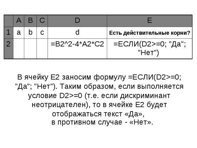 """В ячейку Е2 заносим формулу =ЕСЛИ(D2>=0; """"Да""""; """"Нет""""). Таким образом, если вы..."""