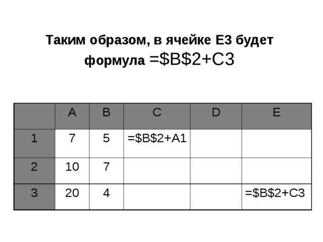 Таким образом, в ячейке E3 будет формула =$B$2+C3