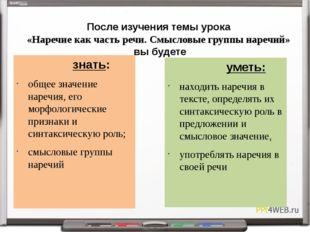 После изучения темы урока «Наречие как часть речи. Смысловые группы наречий»