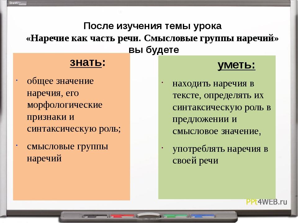 После изучения темы урока «Наречие как часть речи. Смысловые группы наречий»...