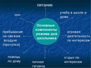 Основные компоненты режима дня школьника сон пребывание на свежем воздухе (пр