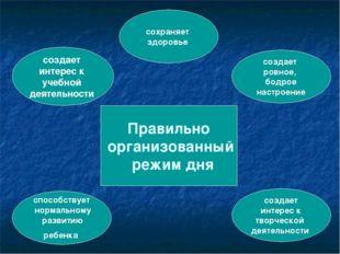 Правильно организованный режим дня создает интерес к учебной деятельности спо