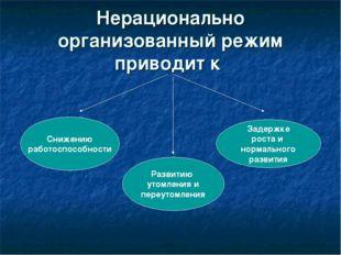 Нерационально организованный режим приводит к Снижению работоспособности Заде
