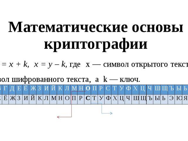 Математические основы криптографии y = x + k, x = y – k, где x — символ откры...