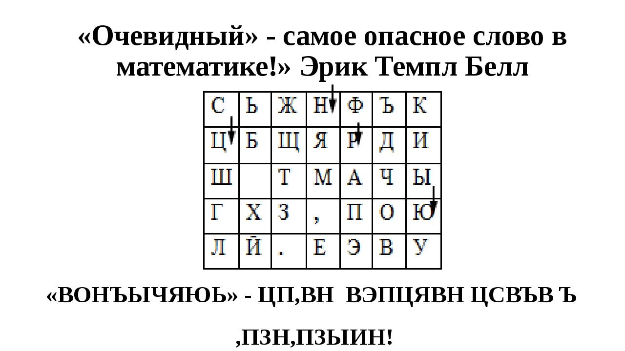 «Очевидный» - самое опасное слово в математике!» Эрик Темпл Белл «ВОНЪЫЧЯЮЬ»...