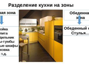 Разделение кухни на зоны Рабочая зона Обеденная зона Мойка Плита Холодильник