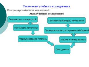 Технология учебного исследования Контроль преподавателя минимальный. Этапы у