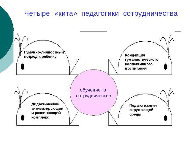 обучение в сотрудничестве Четыре «кита» педагогики сотрудничества Гуманно-лич...