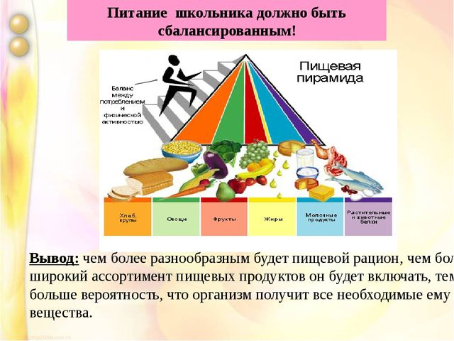 Питание школьника должно быть сбалансированным! Вывод: чем более разнообразн...
