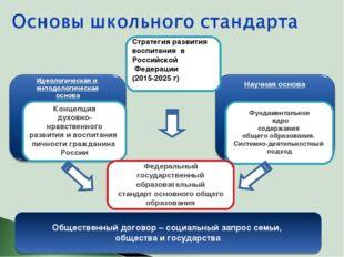 Концепция духовно- нравственного развития и воспитания личности гражданина Ро