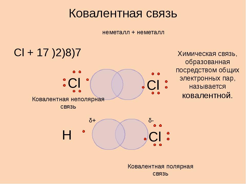 неметалл + неметалл Cl + 17 )2)8)7 Ковалентная связь Химическая связь, образ...