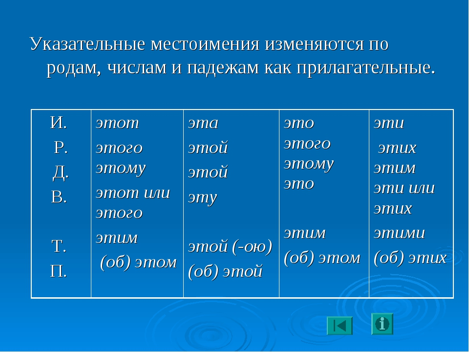 Указательные местоимения изменяются по родам, числам и падежам как прилагател...