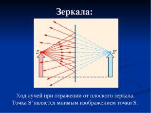 Зеркала: Ход лучей при отражении от плоского зеркала. Точка S' является мнимы