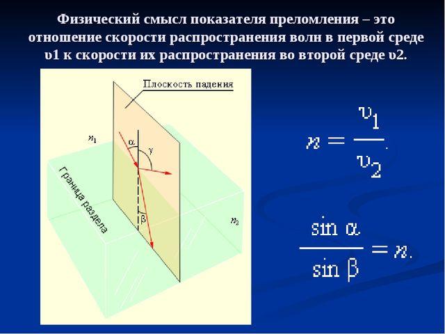 Физический смысл показателя преломления – это отношение скорости распростране...