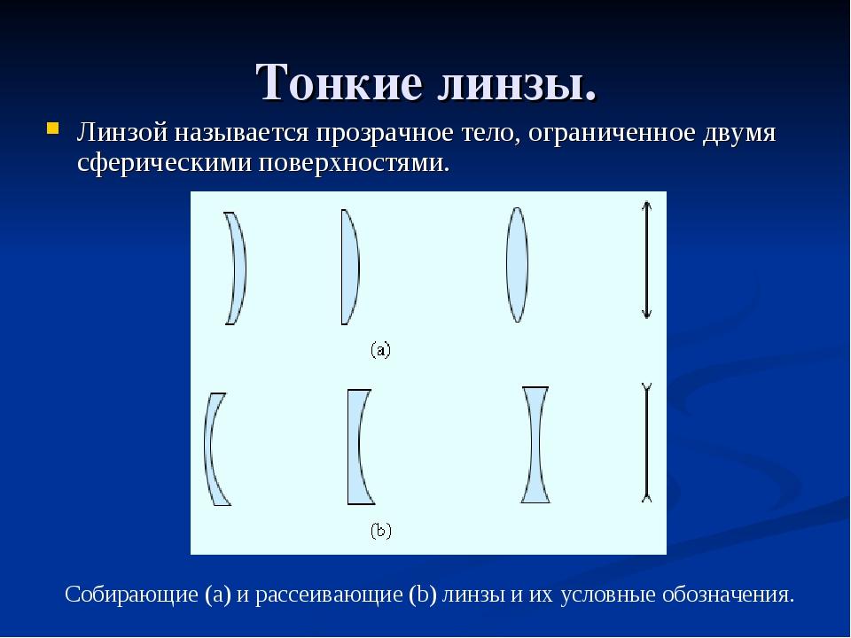 Тонкие линзы. Линзой называется прозрачное тело, ограниченное двумя сферическ...