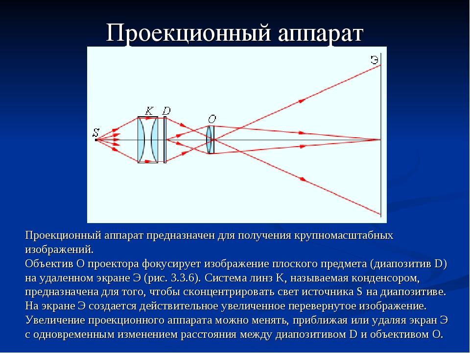 Проекционный аппарат Проекционный аппарат предназначен для получения крупнома...