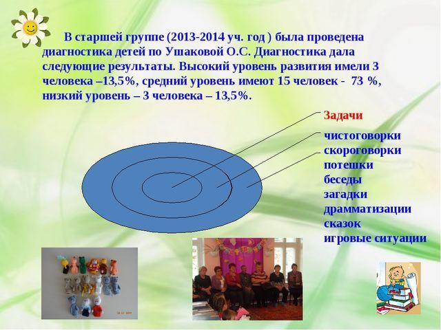 В старшей группе (2013-2014 уч. год ) была проведена диагностика детей по Уша...