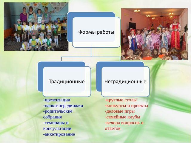 -презентации -папки-передвижки -родительские собрания -семинары и консультаци...
