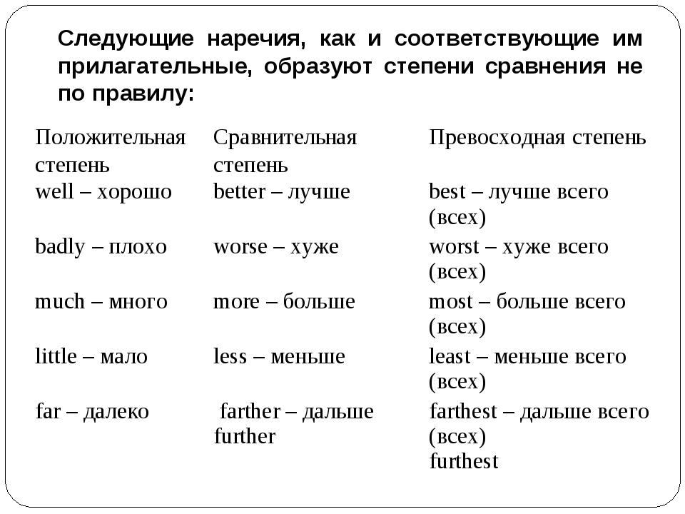Следующие наречия, как и соответствующие им прилагательные, образуют степени...
