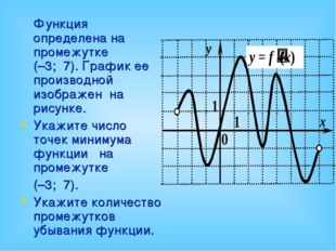 Функция определена на промежутке (–3; 7). График ее производной изображен на