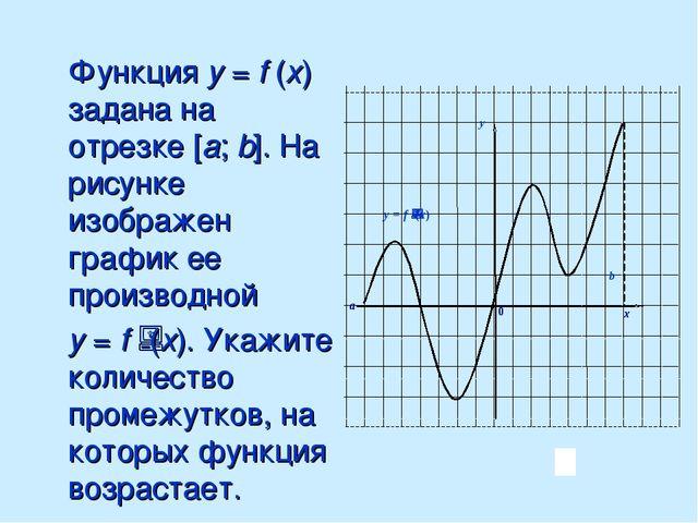 Функция у = f (x) задана на отрезке [a; b]. На рисунке изображен график ее п...
