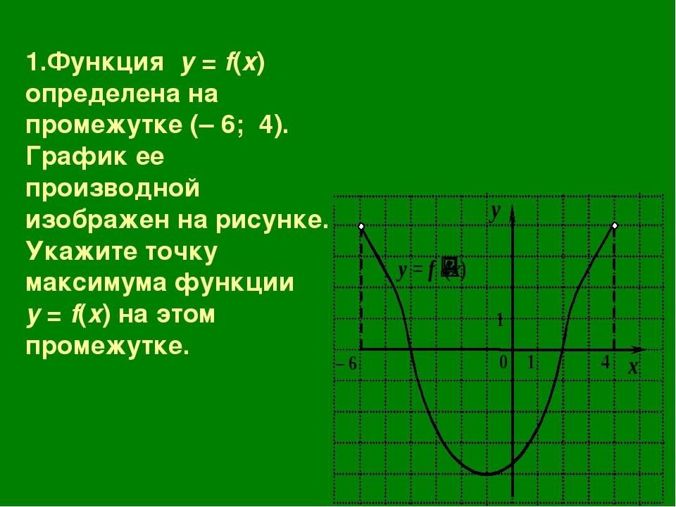Функция у = f(x) определена на промежутке (–6;4). График ее производной и...
